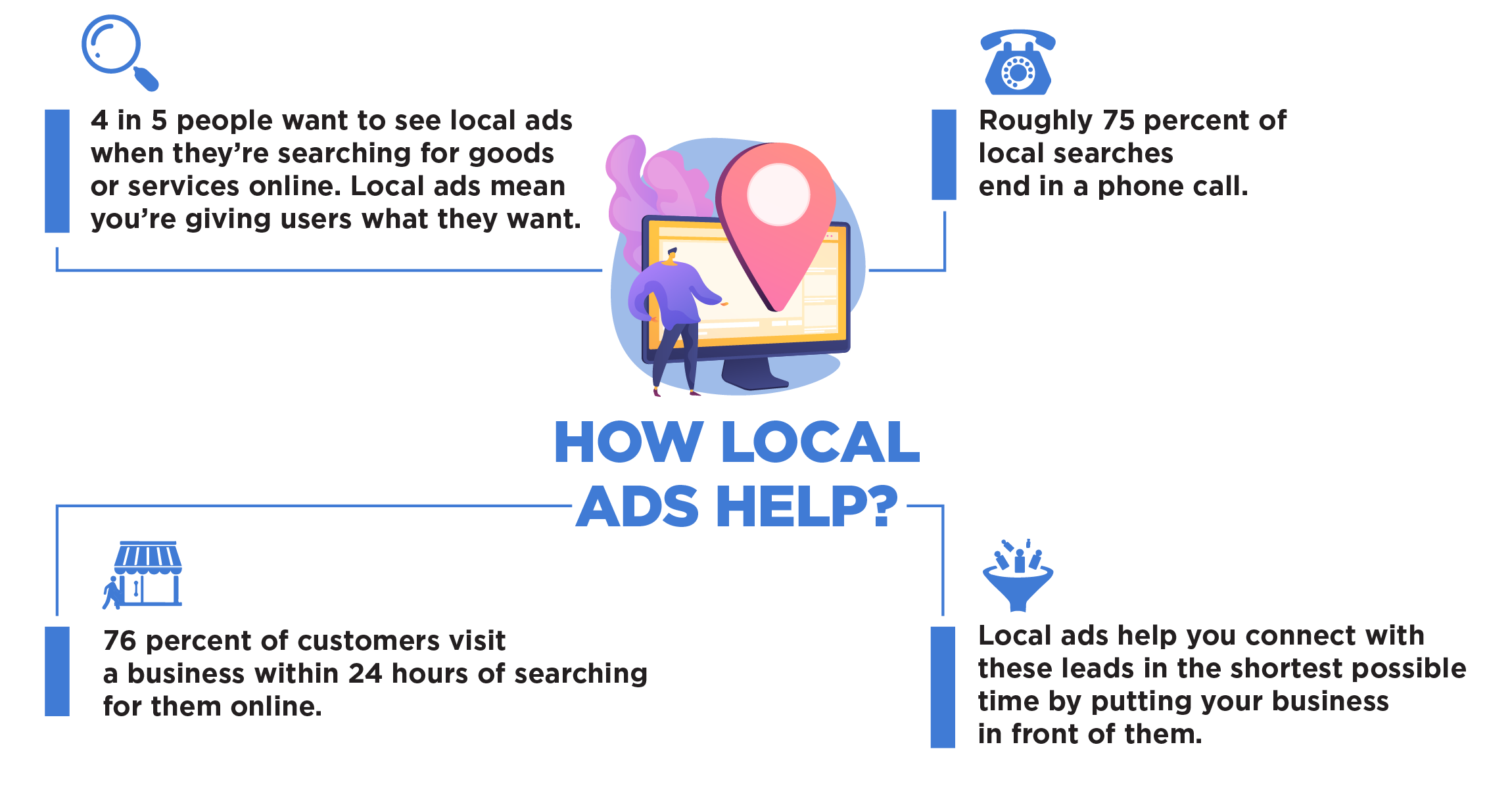 Social Media Marketing for Local Stores